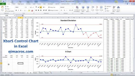 Learn how to create control charts and analyze process stability - control chart