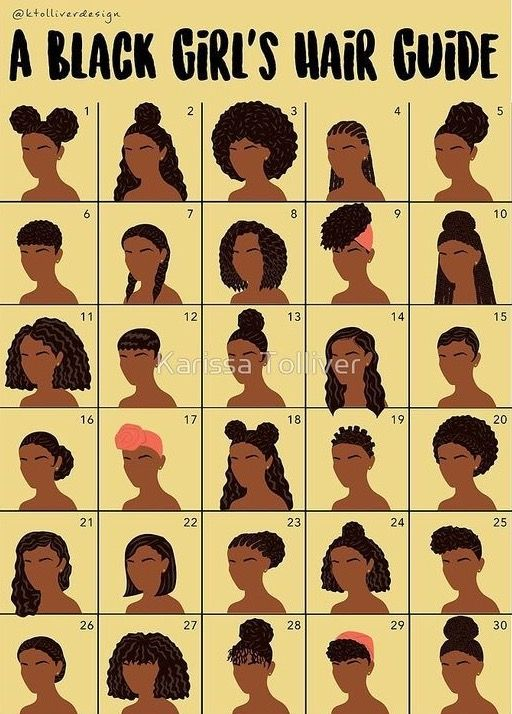 How Cute Is This Chart I Feel Like This Is The Perfect Chart For Little Girl S Who Just Start To Do Natural Hair Styles Hair Guide Curly Hair Styles Naturally