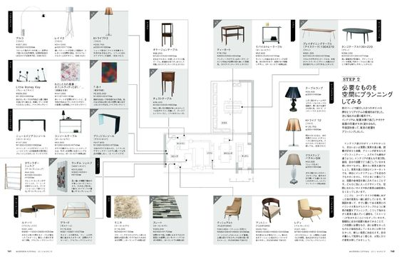furniture presentation template | design :: sketch | pinterest, Presentation templates