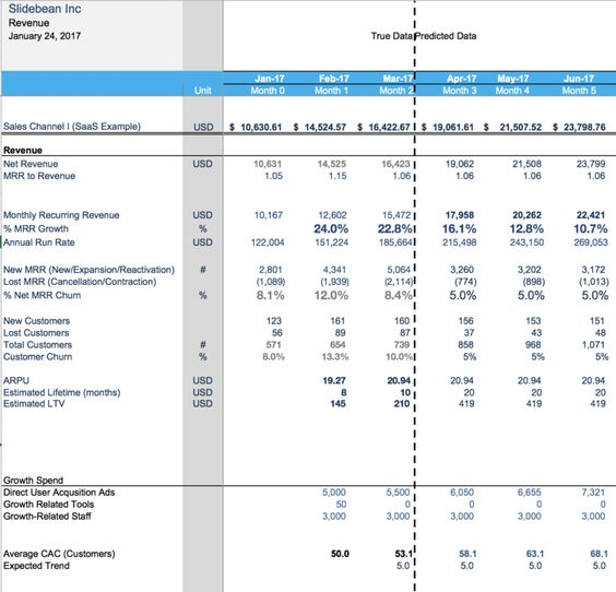 Financial Modeling For Startups The Spreadsheet That Made Us - sample pro forma income statement