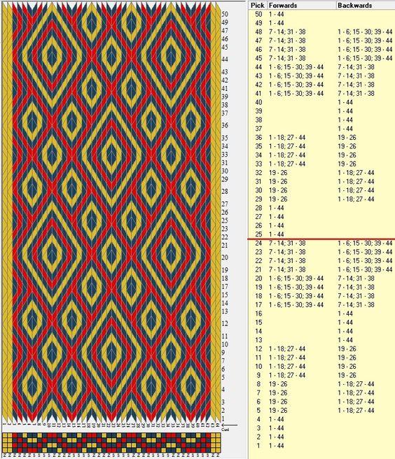 44 tarjetas, 3 colores, repite cada 24 movimientos // sed_779 diseñado en GTT༺❁