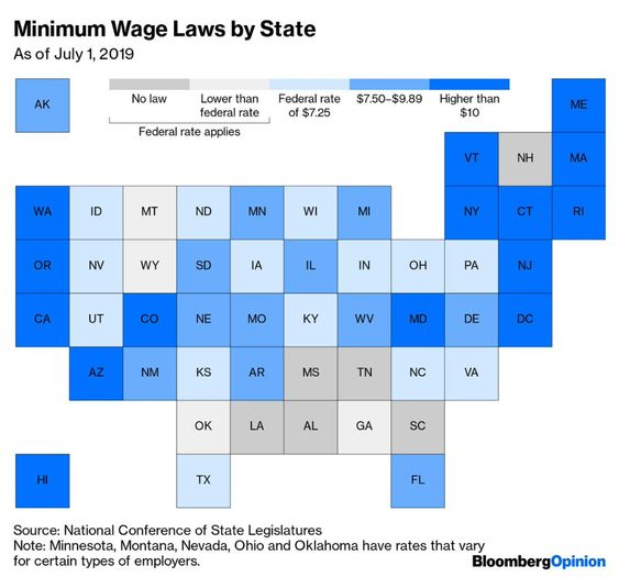 Minimum Wage Laws By State Minimum Wage Economy Homeland Security