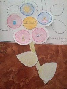 أوراق عمل سورة الفاتحة للأطفال Koran Moslim
