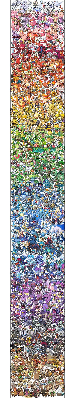 Pokemon sprites, Sprites and Pokemon on Pinterest
