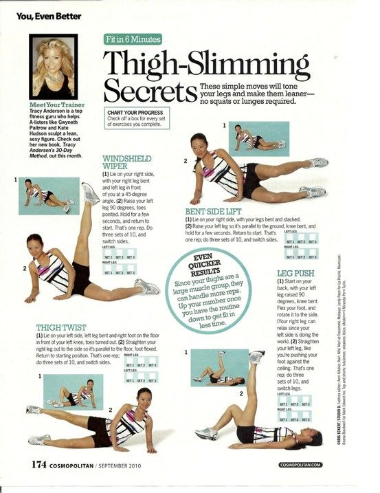 Thigh-Slimming Tips