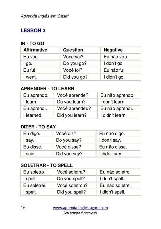 Aprenda Ingles Em Casa Apresentacao Aprender Ingles Ingleses