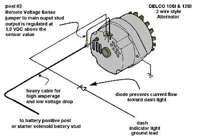 How To Wire A One Wire Gm Alternator Diagrams Alternator Car Alternator Delco