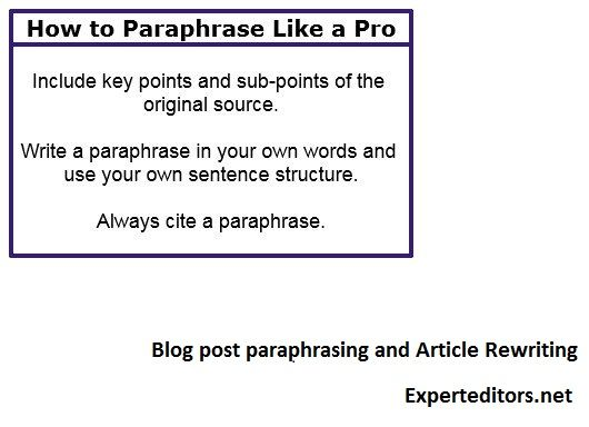 Paraphrasing Rewriting Service Content Article Essay Blog Post Paraphrase Posts How To Cite On Online