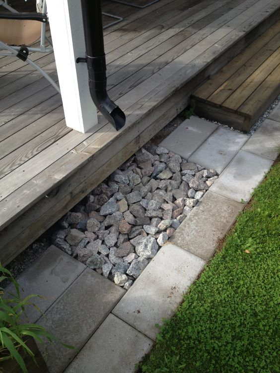 French drain french and water storage on pinterest for Drainage around house