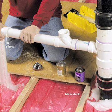 Pin On House Plumbing