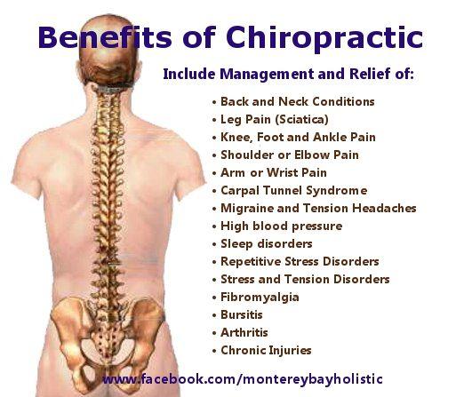 The Benefits Of Chiropractic Benefits Of Chiropractic Care Chiropractic Care Chiropractic