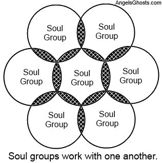 Image result for soul group work with one another