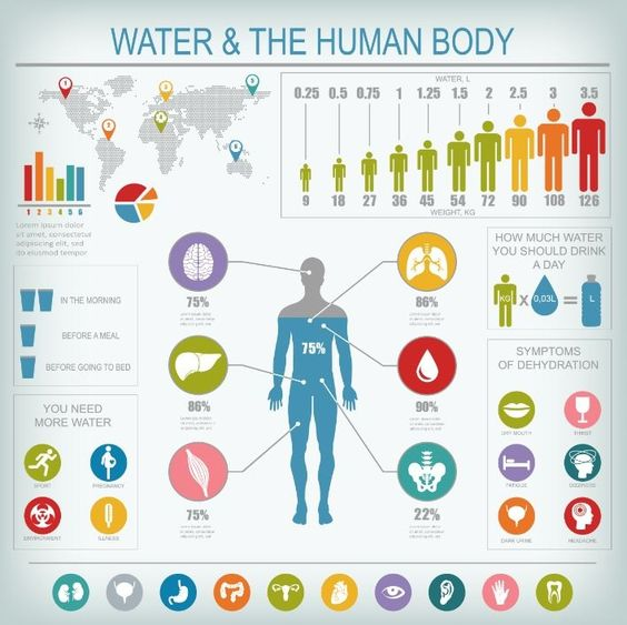 Water seriously impacts your overall health. Why would you risk injesting unsafe chemicals with it?