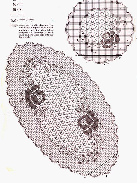 Lenka včelka: RŮŽIČKOVÁ DEČKA - háčkovaná, návod