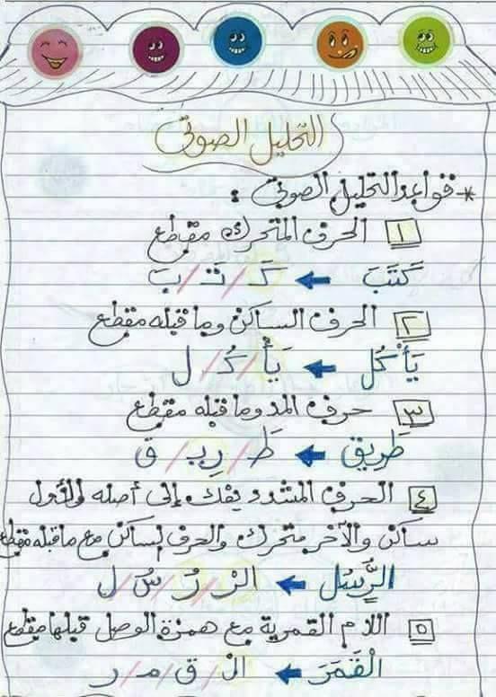 إضغط على الصورة لعرضها بحجمها الكامل Learn Arabic Language Arabic Alphabet For Kids Arabic Kids