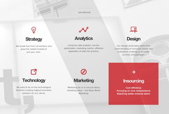 Services from TBWA\Helsinki