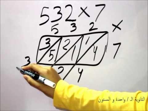 الرياضيات السهلة طريقة سهلة لضرب الأعداد قلوسيا Youtube Home Decor Decals