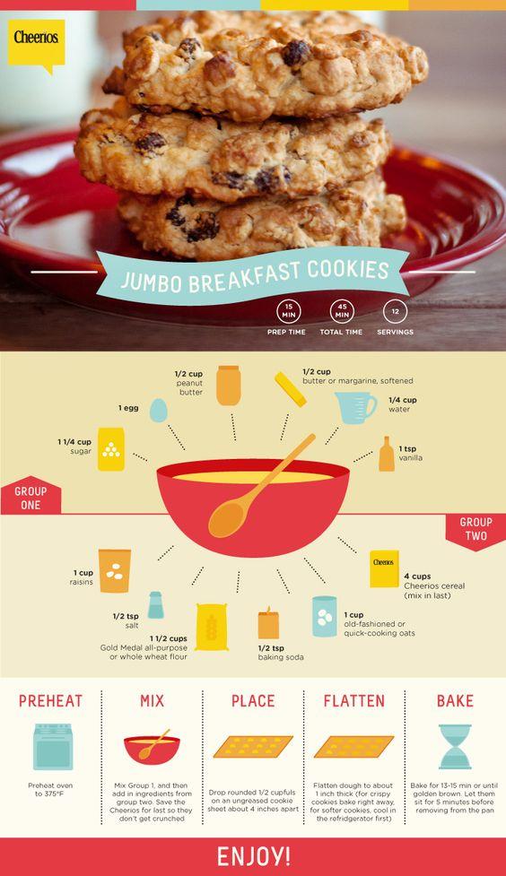 Jumbo Breakfast Cookies | Recipe | Chocolate chips, Cookies and Chips