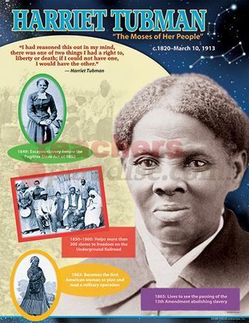 Black History Fun Facts | Harriet Tubman Fun Facts For Kids | Fun ...