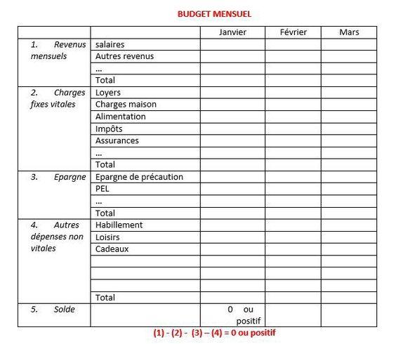 Comment je g re mon budget fils comment et disponible - Tableau excel budget mensuel ...