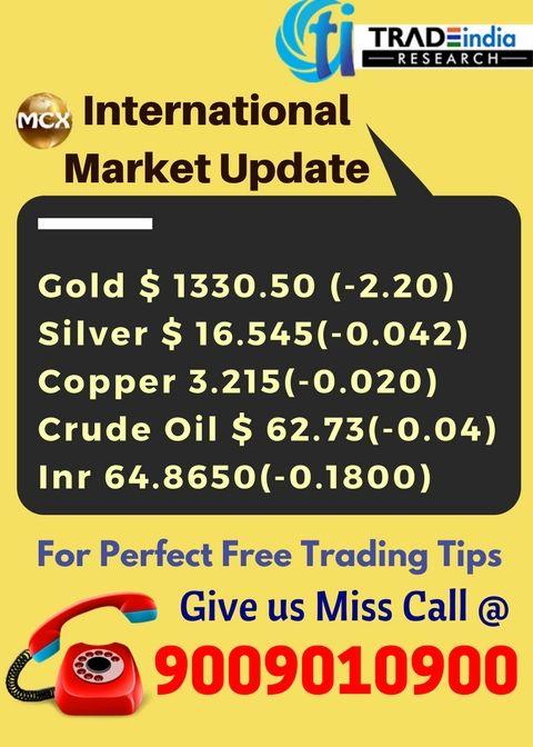 Stock Market International Commodity Mcx Market Tips Gold