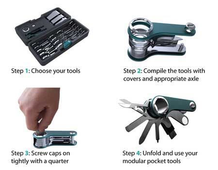 all in one catastrophy tool | Quirky Switch multi tool knife instructions1 gadgets