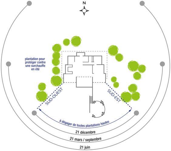 Pionnier dans la construction de maison neuve et notamment en - comment calculer surface habitable d une maison