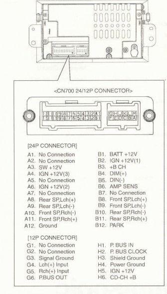 Delphi Radio Wiring Diagram Radio Delco Diagram