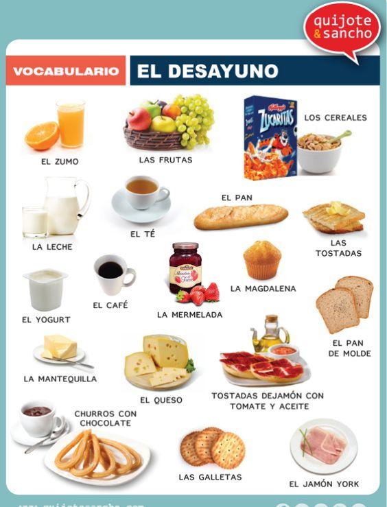 Desayuno. http://quijotesancho.com/vocabulario-2/ Descarga: http://www.quijotesancho.com/vocabulario/desayuno.pdf: