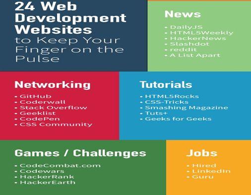 Web Development Web Development Design Web Design Tips Web Design