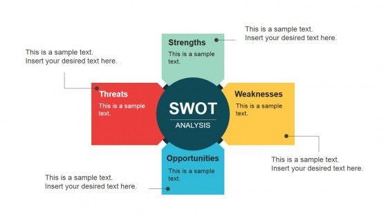 Modern Cross SWOT PowerPoint Template Swot analysis, Flat design - sample swot analysis