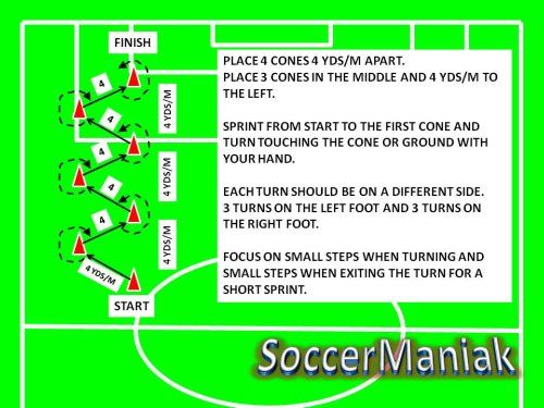 Soccer Speed Training Is Used To Improve Agility And Speed Speed Training In Soccer Consists Of Different Soccer Speed Dri Speed Training Soccer Drills Soccer