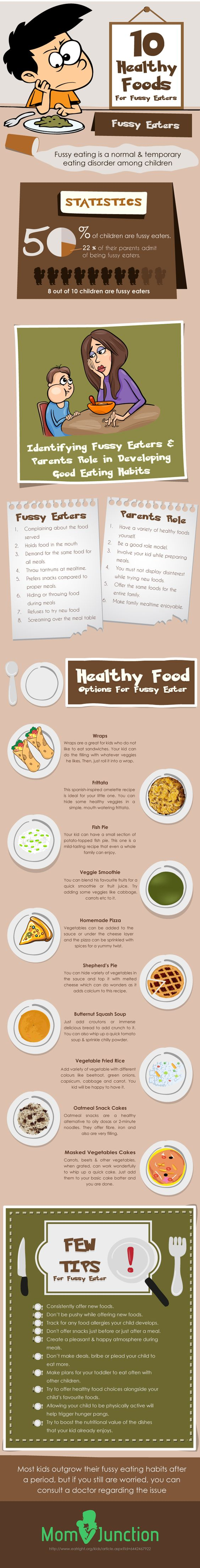 Is your little one a fussy eater? Worried about the eating habits and finding out the ways to make them eat healthy? Here is some visual data, compiled by Mom Junction, that can help you out in choosing the best food options for your little fussy eater.