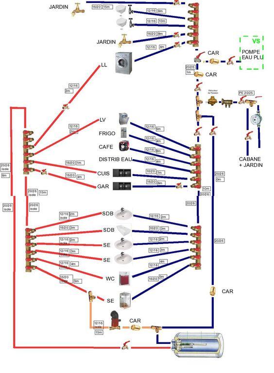 gadz (gquentin37) on Pinterest - gaine electrique pour exterieur
