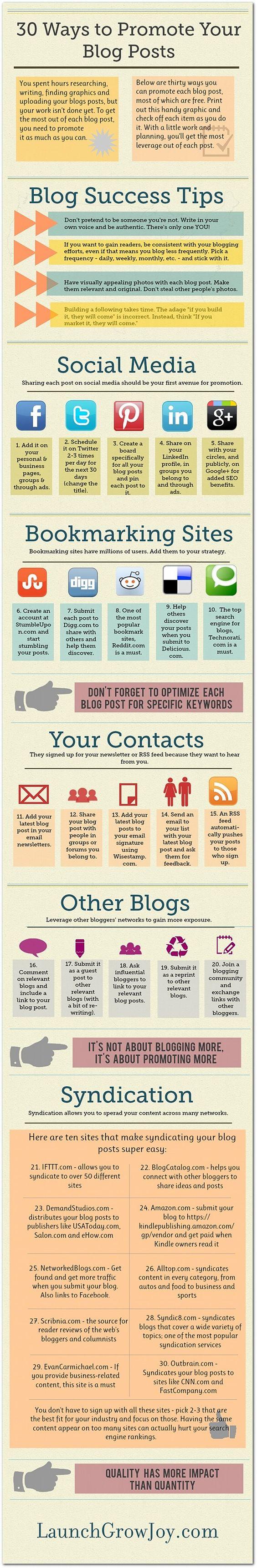 30 Maneras de promover su próxima entrada en el Blog