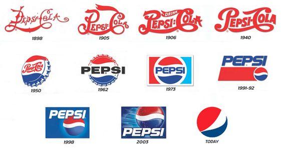 eski ve  yeni pepsi logo tasarım