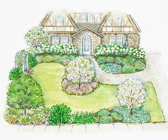 Landscape plans front yards and small front yards on for Colorful front yard garden plans