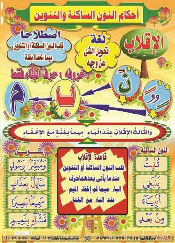 أفكار تعليميه ووسائل Islam For Kids Muslim Kids Activities Islam Facts