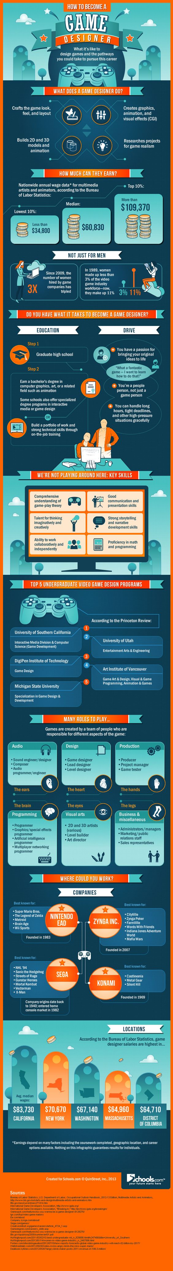 Learn how to become a game designer with this career infographic. #gamedesign #career #gamedev