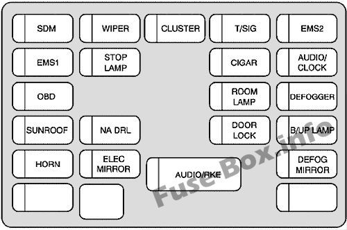 Instrument Panel Fuse Box Diagram Chevrolet Aveo Sedan 2007 2008 Chevrolet Aveo Fuse Box Chevrolet