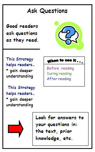 strategies for developing critical thinking skills