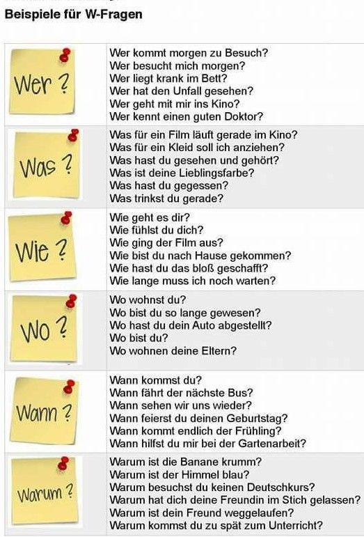 Beispiellfur W Fragen W Fragen Deutsch Lernen Kinder Deutsch Lernen