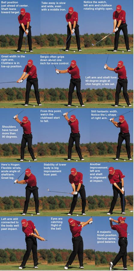 How to swing a golf club - A different way of thinking ...