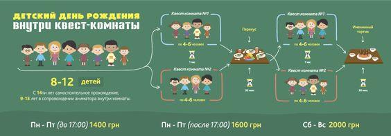 Посетите квест комнату в Харькове для детей.