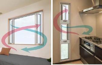 Ykk Ap株式会社およびykkグループに関する企業情報です 窓 デザイン 家の窓 窓