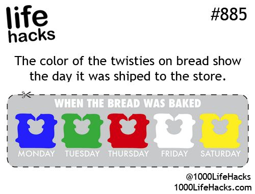 The color of the tabs on bread tells you when the bread was baked - 1000 Life Hacks