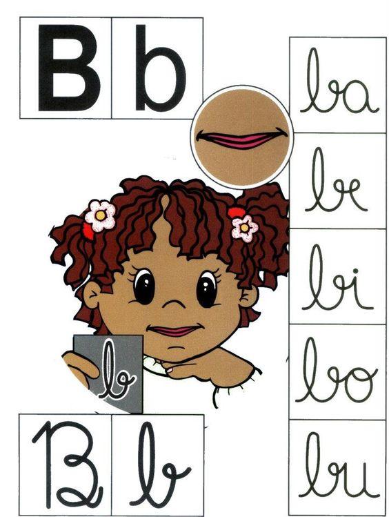 Letra B mayúscula, b minúscula.