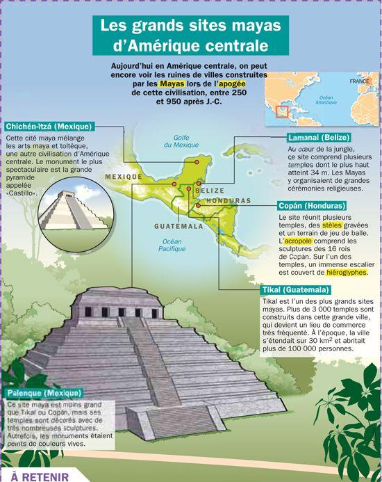 Fiche exposés : Les grands site mayas d'Amérique centrale