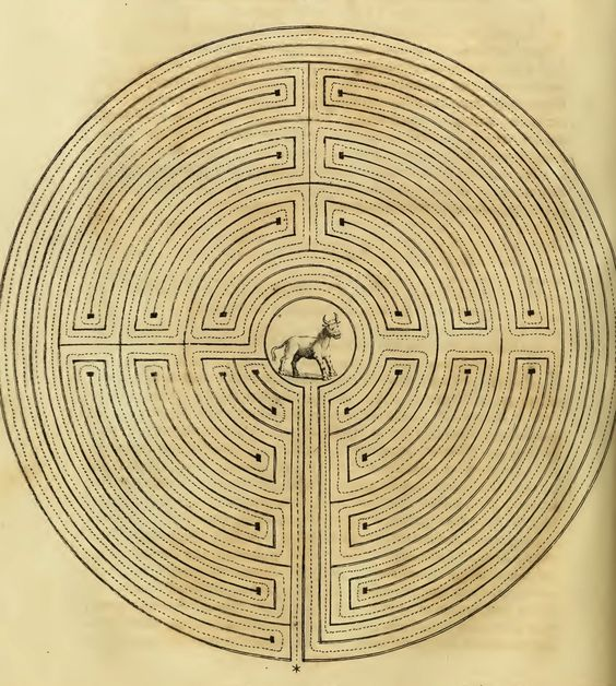 Athanaius Kircher. Labyrinthi. 1670s.