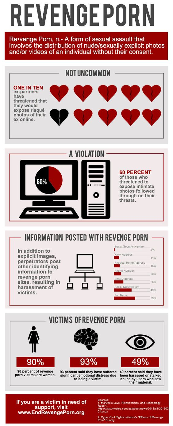 Stalking via revenge porn - an infographic https://www.dmcadefender.com/victim-of-revenge-porn/